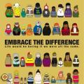 Antidiszkriminációs munka ifjúsági közösségekben - módszertani képzés